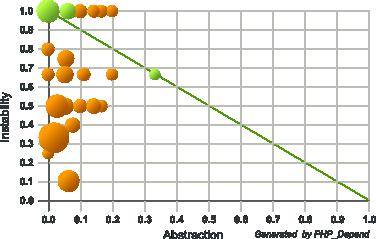 solar-jdepend